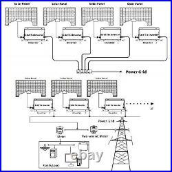 1000W Grid Tie Inverter 110V Use For 12V/24V Solar Panel Pure Sine Wave Inverter