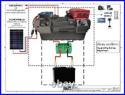1200W MPPT Premium Solar Generator with 150W Inverter, Portable Battery Box