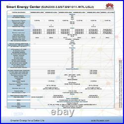 9 KW Huawei Solar Inverter- SUN2000-9 KTL-USL0 gridtie inverter 240V