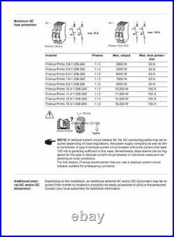 Fronius 4,210,077,800 Primo 12.5-1 Solar Inverter 12,500W 208/240VAC NEMA 4X