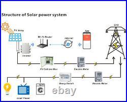 GTB-1200W MPPT Solar Micro Grid Inverter Converter IP65 For Solar Panel Filter