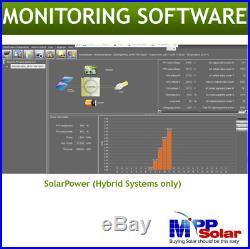 Read below! Hybrid PIP LV2424 2400W 25V 120V/240V Inverter Split Phase capable