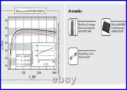 SMA SB2500HFUS-30, 2500w GRIDTIE INVERTER 240v