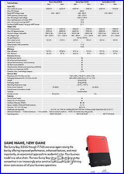 SMA Sunny Boy 7.7-US 7kW solar grid tied inverter net metering panel home house