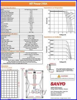 Sanyo 215 Watt Solar Panels and 8000 DC Watt SMA Sunny Boy Inverter