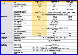 SolarMax MTA 12, 12kw Gridtie inverter 480v